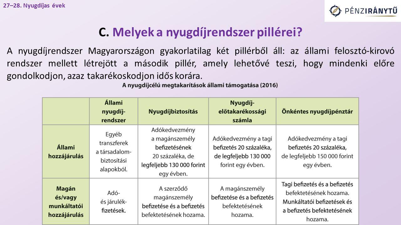 A nyugdíjrendszer Magyarországon gyakorlatilag két pillérből áll: az állami felosztó-kirovó rendszer mellett létrejött a második pillér, amely lehetőv