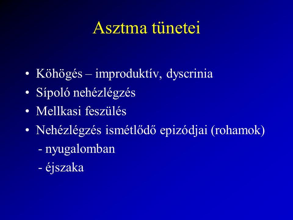 Asztma tünetei Köhögés – improduktív, dyscrinia Sípoló nehézlégzés Mellkasi feszülés Nehézlégzés ismétlődő epizódjai (rohamok) - nyugalomban - éjszaka