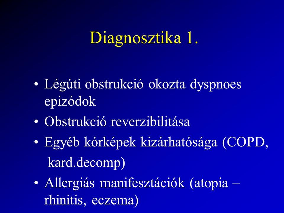 Diagnosztika 1. Légúti obstrukció okozta dyspnoes epizódok Obstrukció reverzibilitása Egyéb kórképek kizárhatósága (COPD, kard.decomp) Allergiás manif
