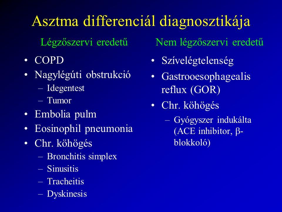 Asztma differenciál diagnosztikája COPD Nagylégúti obstrukció –Idegentest –Tumor Embolia pulm Eosinophil pneumonia Chr. köhögés –Bronchitis simplex –S