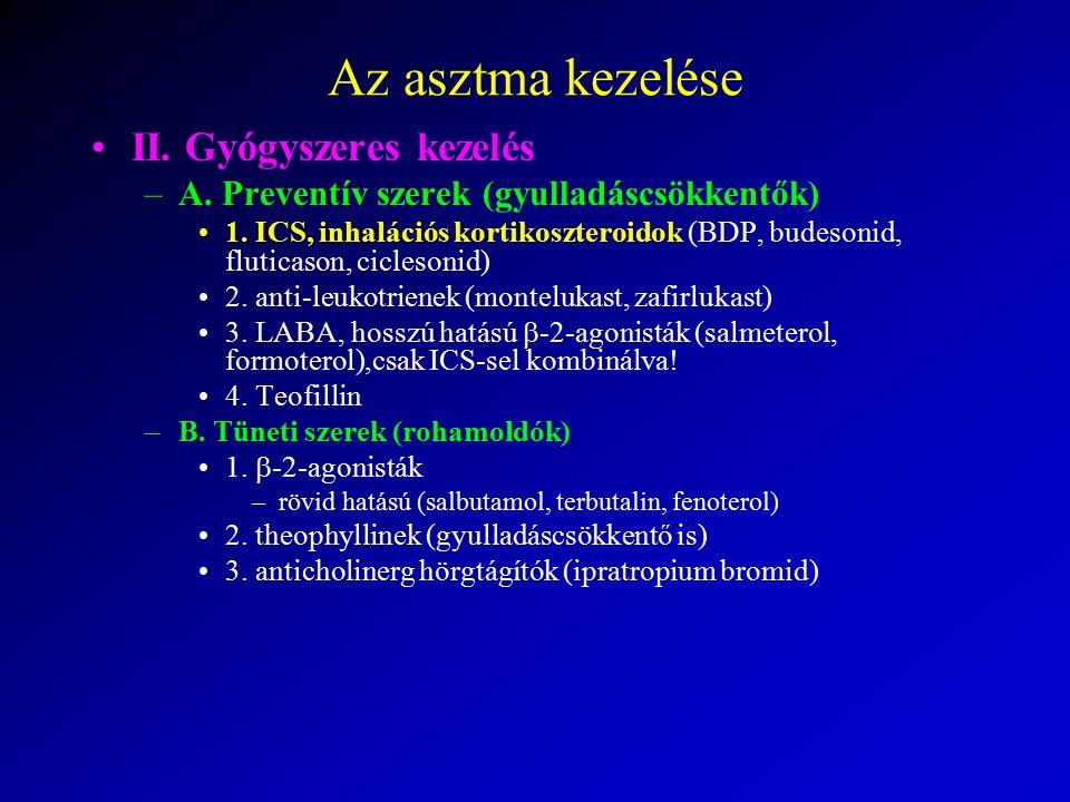 Az asztma kezelése II. Gyógyszeres kezelés –A. Preventív szerek (gyulladáscsökkentők) 1. ICS, inhalációs kortikoszteroidok (BDP, budesonid, fluticason