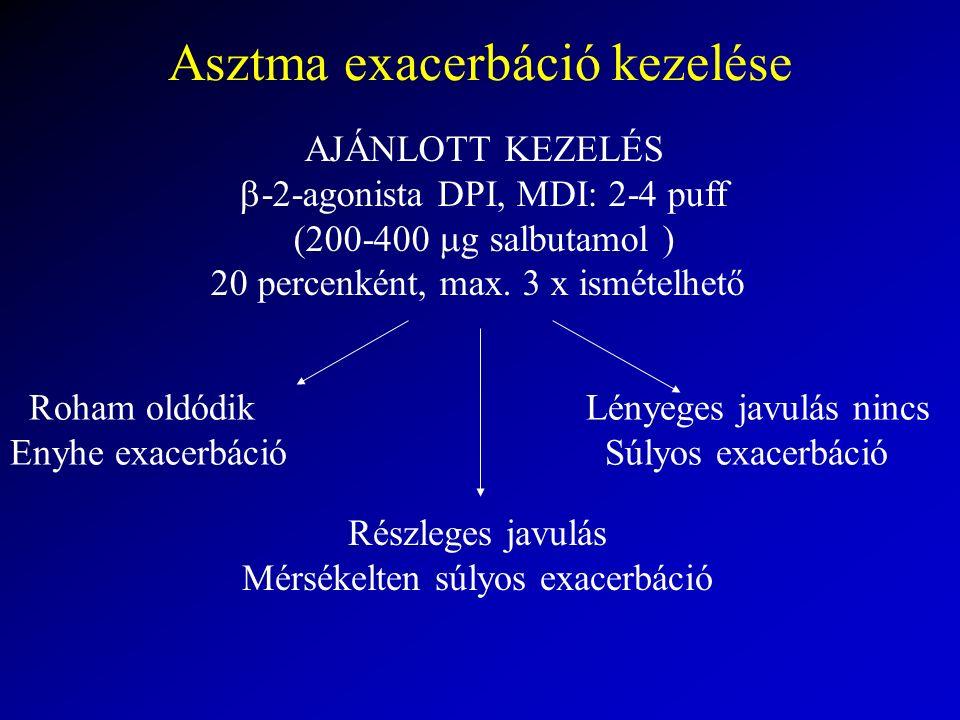 Asztma exacerbáció kezelése AJÁNLOTT KEZELÉS  -2-agonista DPI, MDI: 2-4 puff (200-400  g salbutamol ) 20 percenként, max.