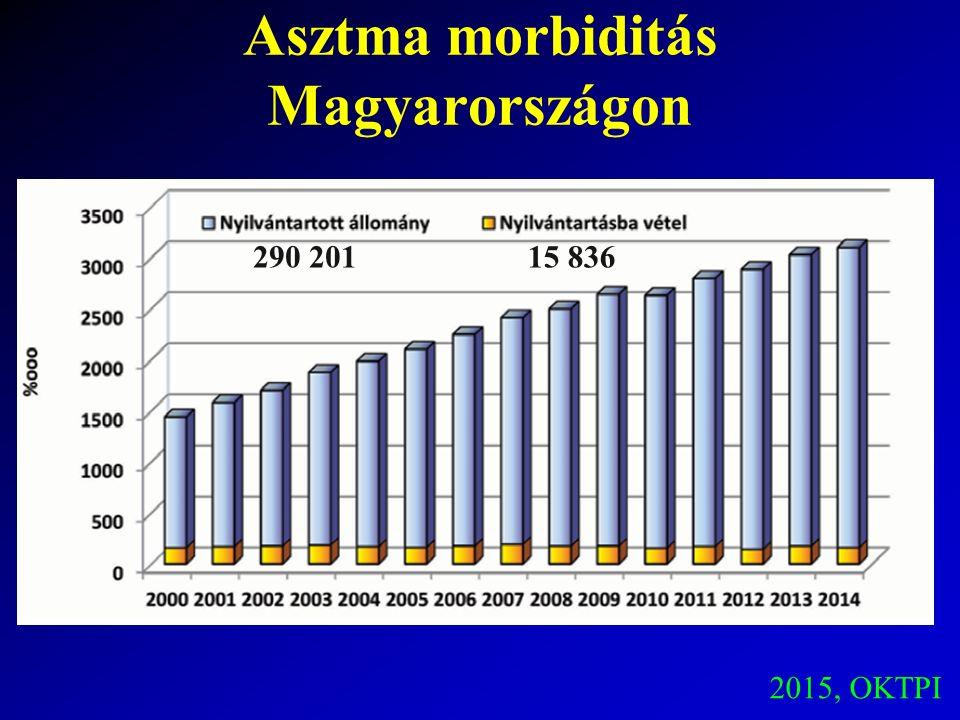 Asztma morbiditás Magyarországon 2015, OKTPI 15 836290 201