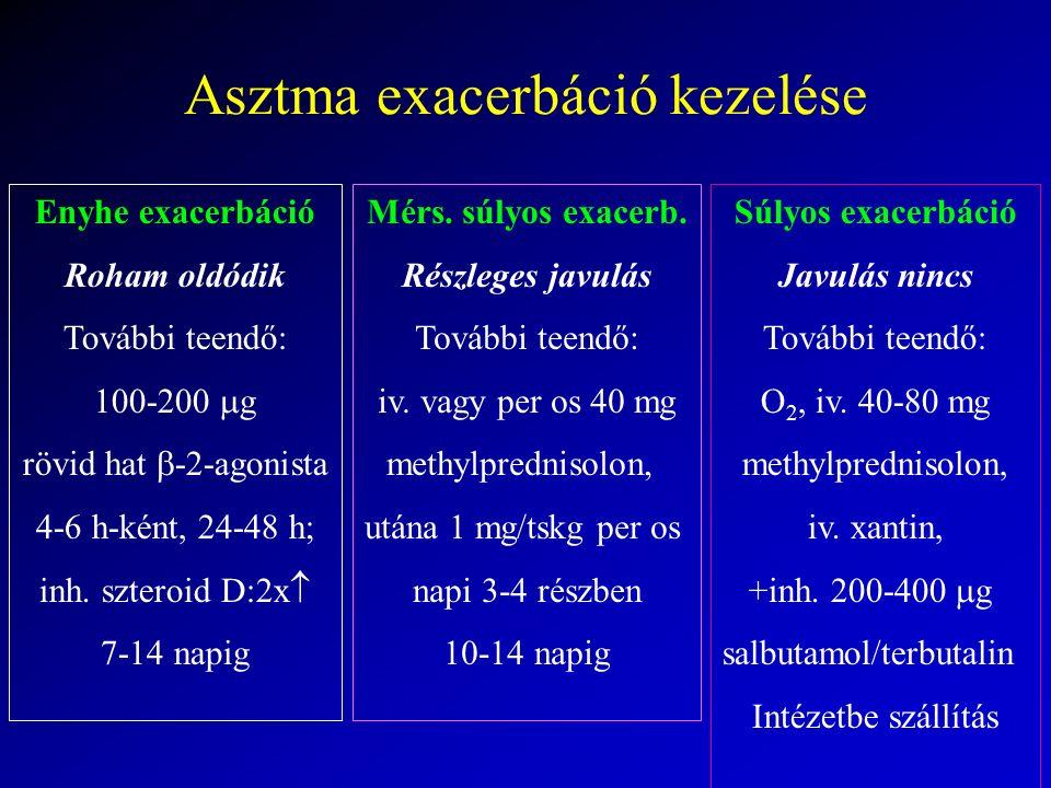 Asztma exacerbáció kezelése Enyhe exacerbáció Roham oldódik További teendő: 100-200  g rövid hat  -2-agonista 4-6 h-ként, 24-48 h; inh. szteroid D:2