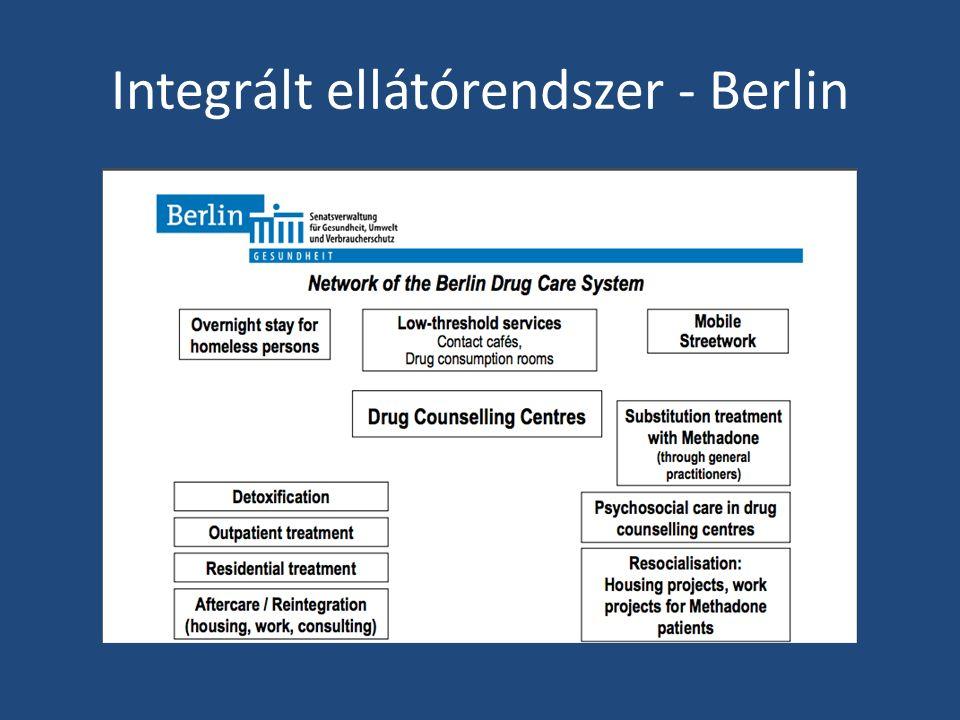 Integrált ellátórendszer - Berlin