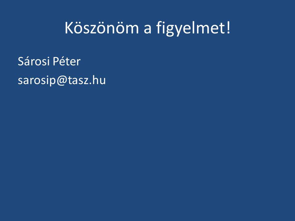 Köszönöm a figyelmet! Sárosi Péter sarosip@tasz.hu