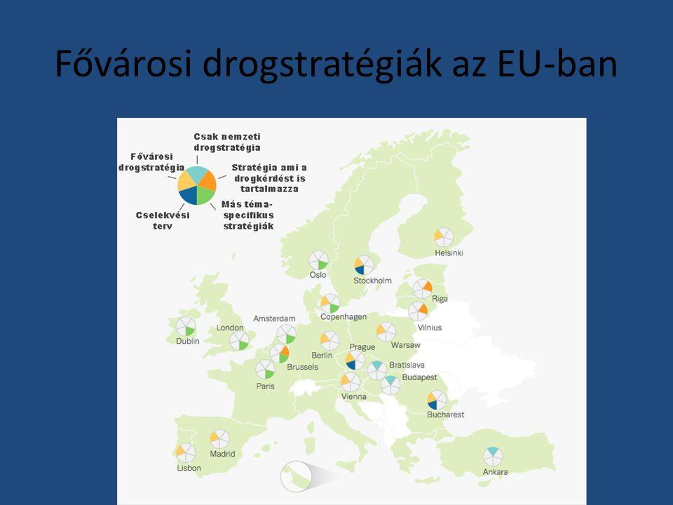 Fővárosi drogkoordinációk az EU-ban