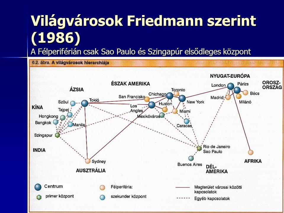 16 Világvárosok Friedmann szerint (1986) kontinens KözpontFélperiféria elsődlegesmásodlagoselsődlegesmásodlagos Európa London, Párizs, Rotterdam, Fran