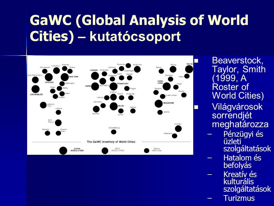 GaWC (Global Analysis of World Cities) – kutatócsoport Beaverstock, Taylor, Smith (1999, A Roster of World Cities) Világvárosok sorrendjét meghatározza – –Pénzügyi és üzleti szolgáltatások – –Hatalom és befolyás – –Kreatív és kulturális szolgáltatások – –Turizmus