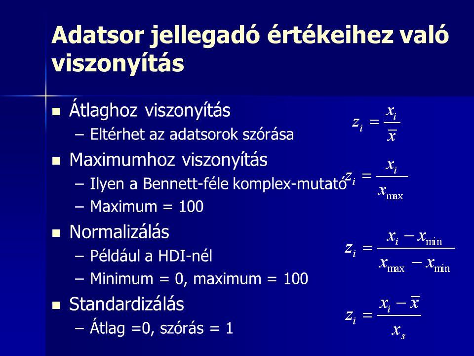 Adatsor jellegadó értékeihez való viszonyítás Átlaghoz viszonyítás – –Eltérhet az adatsorok szórása Maximumhoz viszonyítás – –Ilyen a Bennett-féle komplex-mutató – –Maximum = 100 Normalizálás – –Például a HDI-nél – –Minimum = 0, maximum = 100 Standardizálás – –Átlag =0, szórás = 1