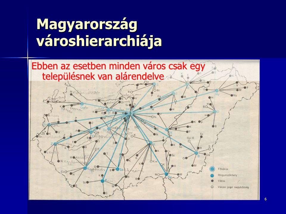 6 Magyarország városhierarchiája Ebben az esetben minden város csak egy településnek van alárendelve