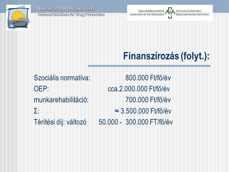 Finanszírozás (folyt.): Szociális normatíva: 800.000 Ft/fő/év OEP: cca.2.000.000 Ft/fő/év munkarehabilitáció: 700.000 Ft/fő/év Σ: ≈ 3.500.000 Ft/fő/év Térítési díj: változó 50.000 - 300.000 FT/fő/év Nemzeti Drogmegelőzési Intézet National Intstitute for Drug Prevention
