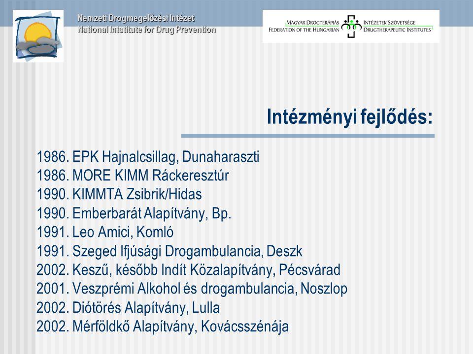 Intézményi fejlődés: 1986. EPK Hajnalcsillag, Dunaharaszti 1986.