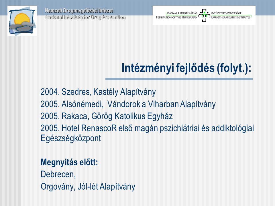 Intézményi fejlődés (folyt.): 2004. Szedres, Kastély Alapítvány 2005.