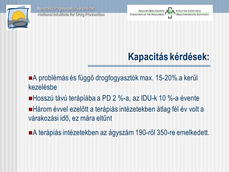 Kapacitás kérdések: A problémás és függő drogfogyasztók max.