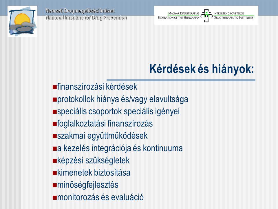 Kérdések és hiányok: finanszírozási kérdések protokollok hiánya és/vagy elavultsága speciális csoportok speciális igényei foglalkoztatási finanszírozás szakmai együttműködések a kezelés integrációja és kontinuuma képzési szükségletek kimenetek biztosítása minőségfejlesztés monitorozás és evaluáció Nemzeti Drogmegelőzési Intézet National Intstitute for Drug Prevention
