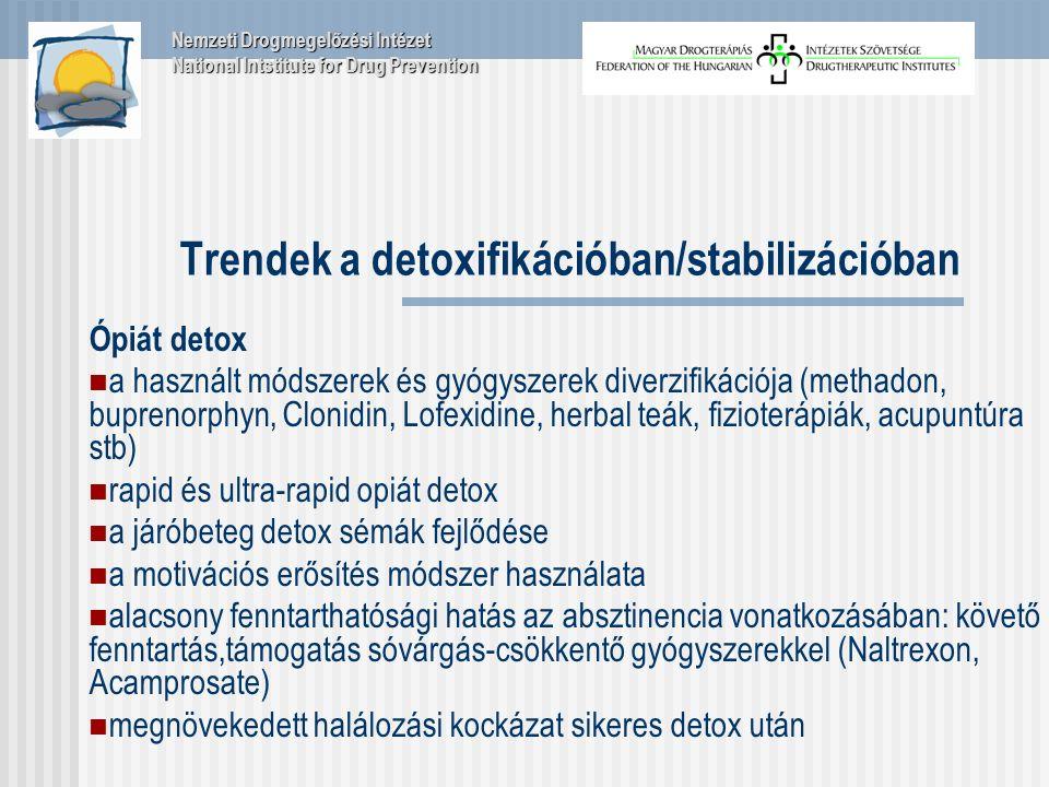 Trendek a detoxifikációban/stabilizációban Ópiát detox a használt módszerek és gyógyszerek diverzifikációja (methadon, buprenorphyn, Clonidin, Lofexidine, herbal teák, fizioterápiák, acupuntúra stb) rapid és ultra-rapid opiát detox a járóbeteg detox sémák fejlődése a motivációs erősítés módszer használata alacsony fenntarthatósági hatás az absztinencia vonatkozásában: követő fenntartás,támogatás sóvárgás-csökkentő gyógyszerekkel (Naltrexon, Acamprosate) megnövekedett halálozási kockázat sikeres detox után Nemzeti Drogmegelőzési Intézet National Intstitute for Drug Prevention