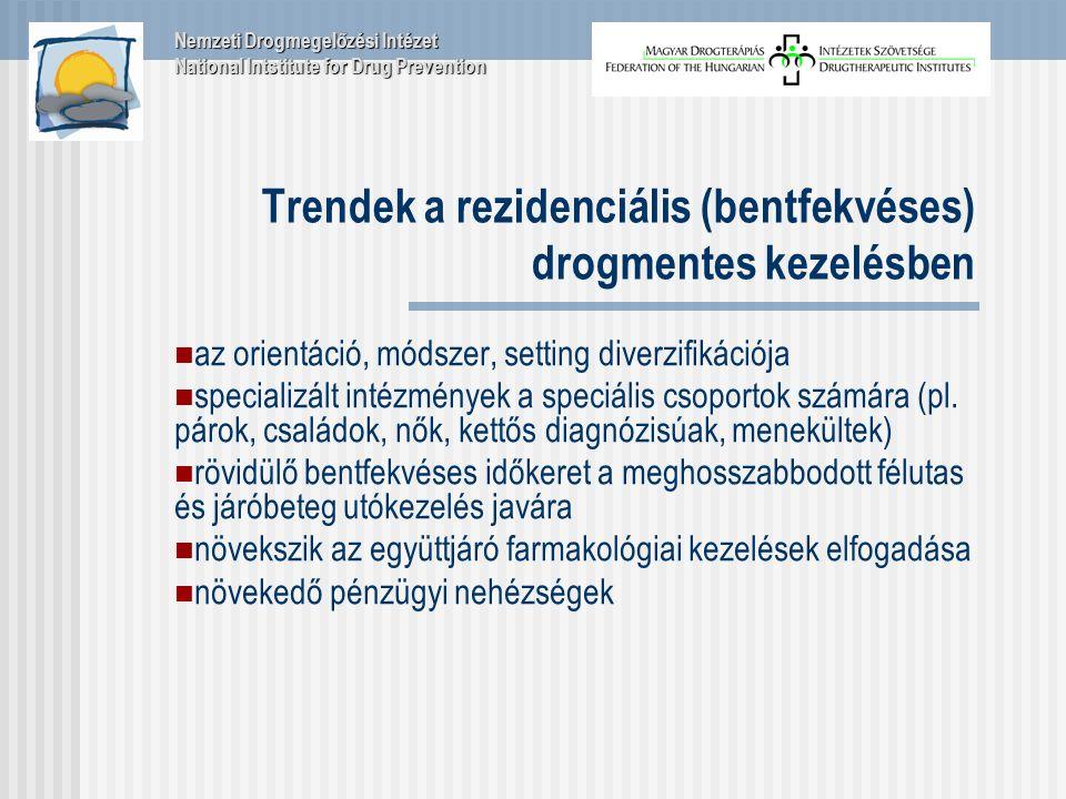 Trendek a rezidenciális (bentfekvéses) drogmentes kezelésben az orientáció, módszer, setting diverzifikációja specializált intézmények a speciális csoportok számára (pl.