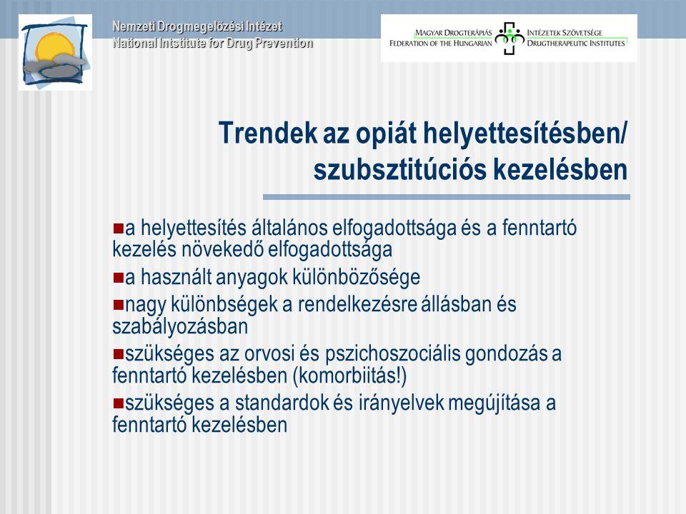Trendek az opiát helyettesítésben/ szubsztitúciós kezelésben a helyettesítés általános elfogadottsága és a fenntartó kezelés növekedő elfogadottsága a használt anyagok különbözősége nagy különbségek a rendelkezésre állásban és szabályozásban szükséges az orvosi és pszichoszociális gondozás a fenntartó kezelésben (komorbiitás!) szükséges a standardok és irányelvek megújítása a fenntartó kezelésben Nemzeti Drogmegelőzési Intézet National Intstitute for Drug Prevention