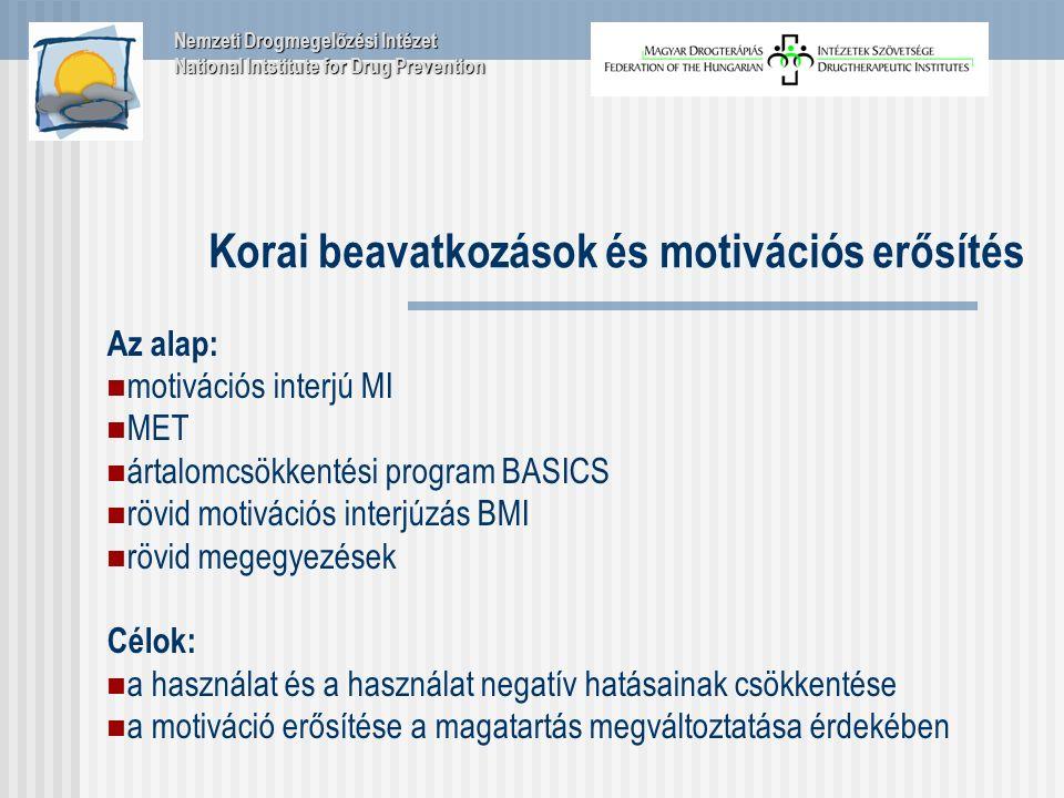 Korai beavatkozások és motivációs erősítés Az alap: motivációs interjú MI MET ártalomcsökkentési program BASICS rövid motivációs interjúzás BMI rövid megegyezések Célok: a használat és a használat negatív hatásainak csökkentése a motiváció erősítése a magatartás megváltoztatása érdekében Nemzeti Drogmegelőzési Intézet National Intstitute for Drug Prevention