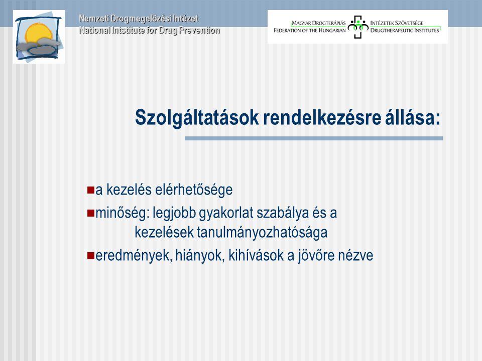 Szolgáltatások rendelkezésre állása: a kezelés elérhetősége minőség: legjobb gyakorlat szabálya és a kezelések tanulmányozhatósága eredmények, hiányok, kihívások a jövőre nézve Nemzeti Drogmegelőzési Intézet National Intstitute for Drug Prevention