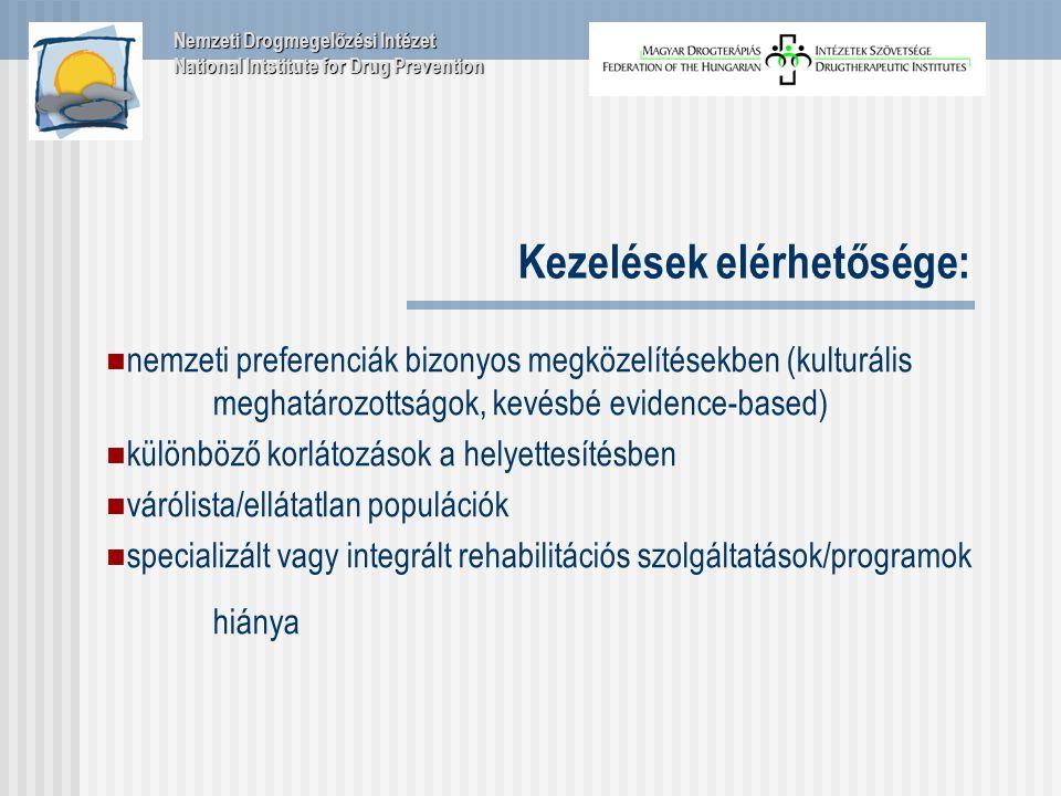 Kezelések elérhetősége: nemzeti preferenciák bizonyos megközelítésekben (kulturális meghatározottságok, kevésbé evidence-based) különböző korlátozások a helyettesítésben várólista/ellátatlan populációk specializált vagy integrált rehabilitációs szolgáltatások/programok hiánya Nemzeti Drogmegelőzési Intézet National Intstitute for Drug Prevention