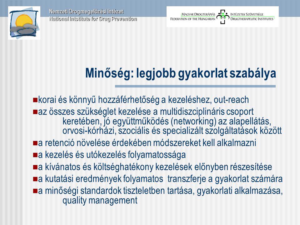 Minőség: legjobb gyakorlat szabálya korai és könnyű hozzáférhetőség a kezeléshez, out-reach az összes szükséglet kezelése a multidiszciplináris csoport keretében, jó együttműködés (networking) az alapellátás, orvosi-kórházi, szociális és specializált szolgáltatások között a retenció növelése érdekében módszereket kell alkalmazni a kezelés és utókezelés folyamatossága a kívánatos és költséghatékony kezelések előnyben részesítése a kutatási eredmények folyamatos transzferje a gyakorlat számára a minőségi standardok tiszteletben tartása, gyakorlati alkalmazása, quality management Nemzeti Drogmegelőzési Intézet National Intstitute for Drug Prevention