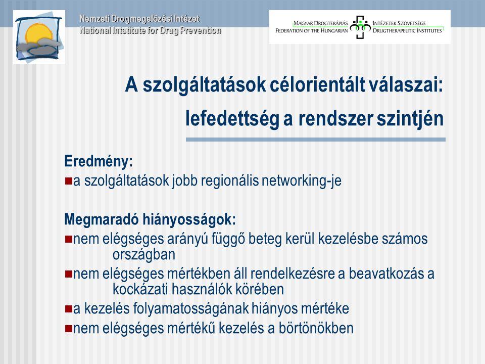 A szolgáltatások célorientált válaszai: lefedettség a rendszer szintjén Eredmény: a szolgáltatások jobb regionális networking-je Megmaradó hiányosságok: nem elégséges arányú függő beteg kerül kezelésbe számos országban nem elégséges mértékben áll rendelkezésre a beavatkozás a kockázati használók körében a kezelés folyamatosságának hiányos mértéke nem elégséges mértékű kezelés a börtönökben Nemzeti Drogmegelőzési Intézet National Intstitute for Drug Prevention