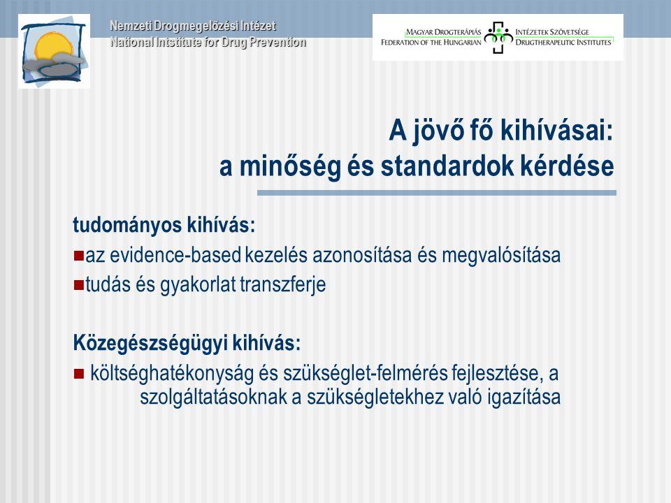 A jövő fő kihívásai: a minőség és standardok kérdése tudományos kihívás: az evidence-based kezelés azonosítása és megvalósítása tudás és gyakorlat transzferje Közegészségügyi kihívás: költséghatékonyság és szükséglet-felmérés fejlesztése, a szolgáltatásoknak a szükségletekhez való igazítása Nemzeti Drogmegelőzési Intézet National Intstitute for Drug Prevention
