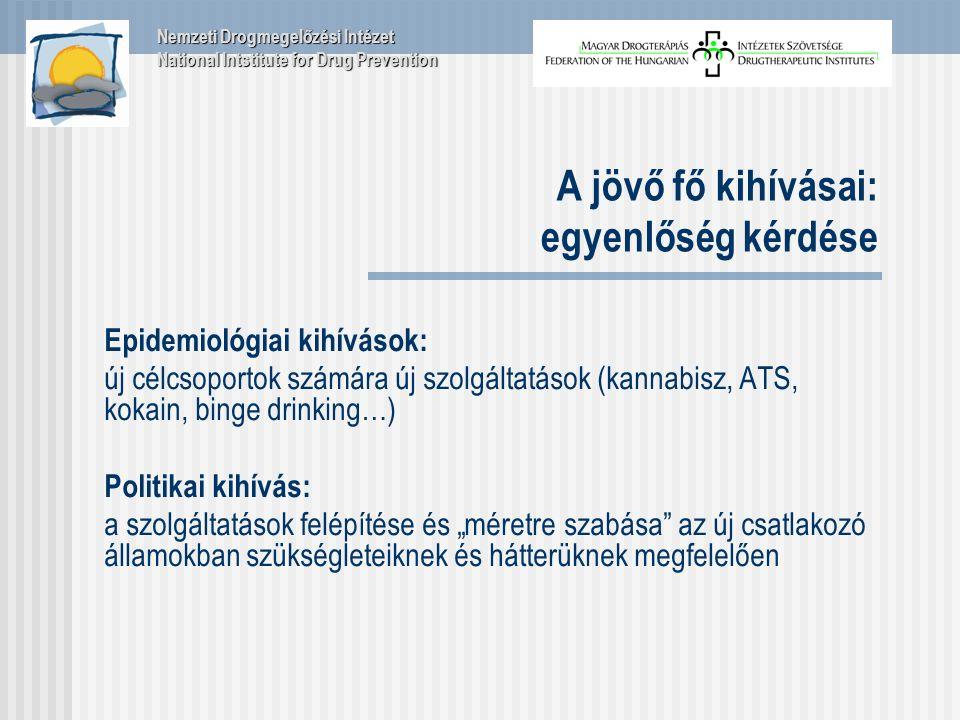 """A jövő fő kihívásai: egyenlőség kérdése Epidemiológiai kihívások: új célcsoportok számára új szolgáltatások (kannabisz, ATS, kokain, binge drinking…) Politikai kihívás: a szolgáltatások felépítése és """"méretre szabása az új csatlakozó államokban szükségleteiknek és hátterüknek megfelelően Nemzeti Drogmegelőzési Intézet National Intstitute for Drug Prevention"""