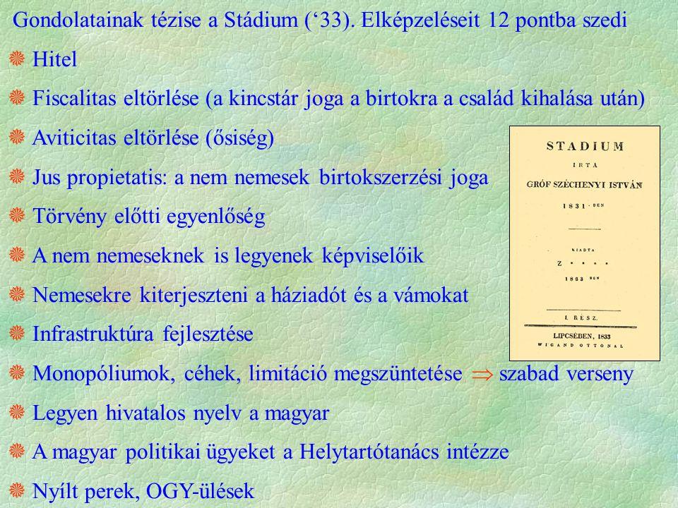 Gondolatainak tézise a Stádium ('33).