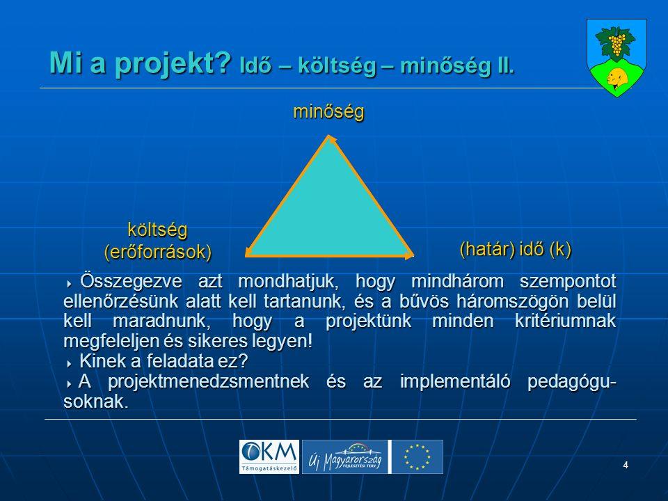 4 Mi a projekt. Idő – költség – minőség II. Mi a projekt.