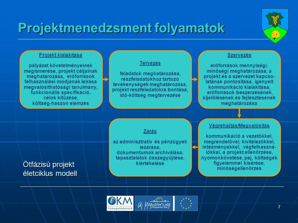 7 Projektmenedzsment folyamatok Zárás az adminisztratív és pénzügyek lezárása, dokumentumok archiválása, tapasztalatok összegyűjtése, kiértékelése Ötfázisú projekt életciklus modell Projekt kialakítása pályázat követelményeinek megismerése, projekt céljainak meghatározása, erőforrások felhasználási módjának leírása megvalósíthatósági tanulmány, funkcionális specifikáció, célok kitűzése, költség-haszon elemzés Tervezés feladatok meghatározása, részfeladatokhoz tartozó tevékenységek meghatározása, projekt részfeladatokra bontása, idő-költség megtervezése Szervezés erőforrások mennyiségi, minőségi meghatározása, a projekt és a szervezet kapcso- latának pontosítása, igényelt kommunikáció kialakítása, erőforrások beszerzésének, kijelölésének és fejlesztésének meghatározása Végrehajtás/Megvalósítás kommunikáció a vezetőkkel, megrendelővel, kivitelezőkkel, intézményekkel, végfelhaszná- lókkal, a projekt ellenőrzése, nyomonkövetése, pej, költségek figyelemmel kísérése, minőségellenőrzés