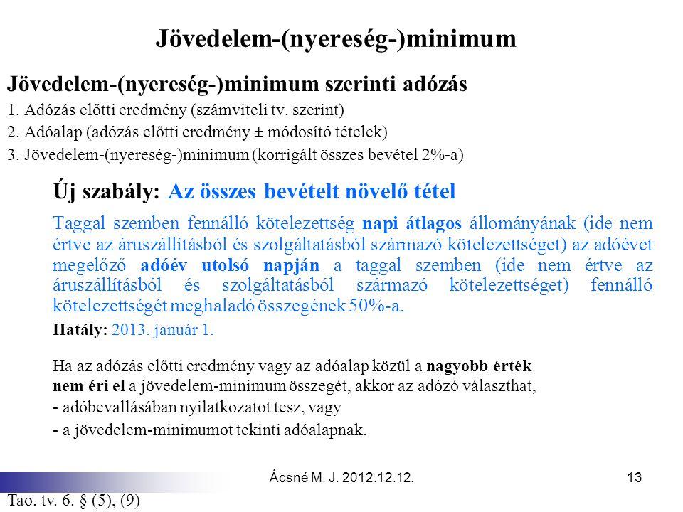 Ácsné M. J. 2012.12.12.13 Jövedelem-(nyereség-)minimum Jövedelem-(nyereség-)minimum szerinti adózás 1. Adózás előtti eredmény (számviteli tv. szerint)