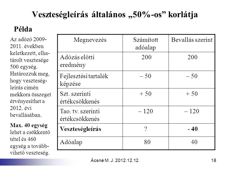 """Ácsné M. J. 2012.12.12.18 Veszteségleírás általános """"50%-os"""" korlátja Példa MegnevezésSzámított adóalap Bevallás szerint Adózás előtti eredmény 200 Fe"""