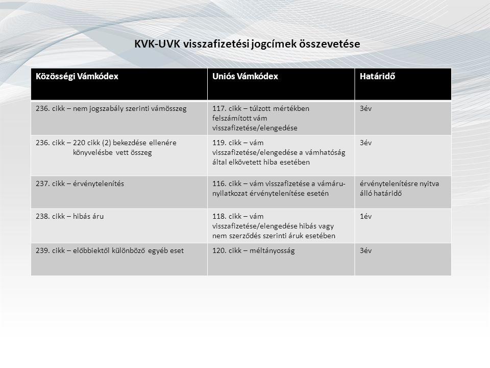 Közösségi VámkódexUniós VámkódexHatáridő 236. cikk – nem jogszabály szerinti vámösszeg117.