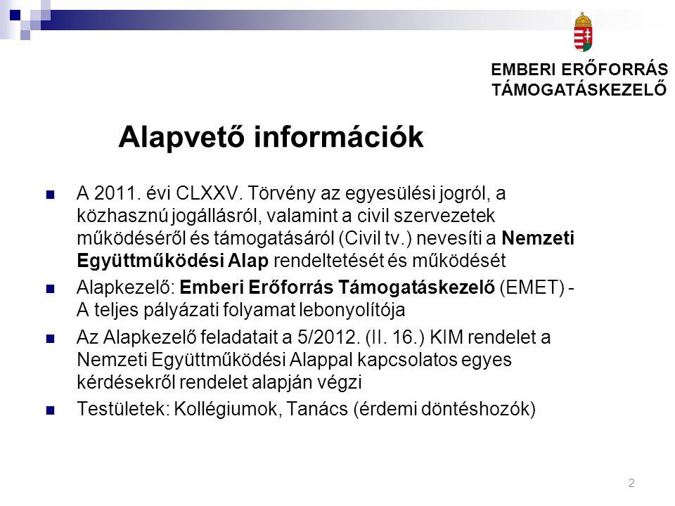 2 Alapvető információk A 2011. évi CLXXV. Törvény az egyesülési jogról, a közhasznú jogállásról, valamint a civil szervezetek működéséről és támogatás