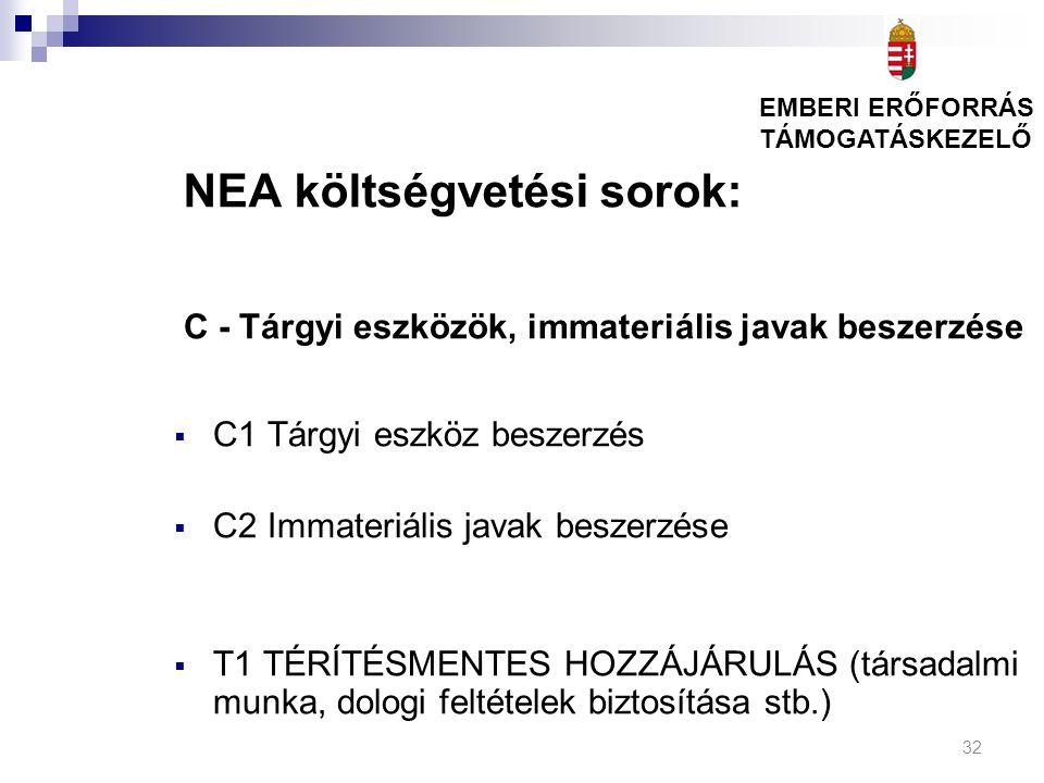 32 NEA költségvetési sorok: C - Tárgyi eszközök, immateriális javak beszerzése  C1 Tárgyi eszköz beszerzés  C2 Immateriális javak beszerzése  T1 TÉ