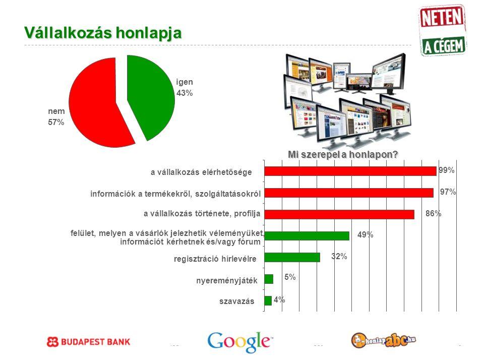Google Confidential and Proprietary Vállalkozás honlapja igen 43% nem 57% 4% 99% 32% 49% 86% 97% 5% szavazás nyereményjáték regisztráció hírlevélre felület, melyen a vásárlók jelezhetik véleményüket, információt kérhetnek és/vagy fórum a vállalkozás története, profilja információk a termékekről, szolgáltatásokról a vállalkozás elérhetősége Mi szerepel a honlapon?