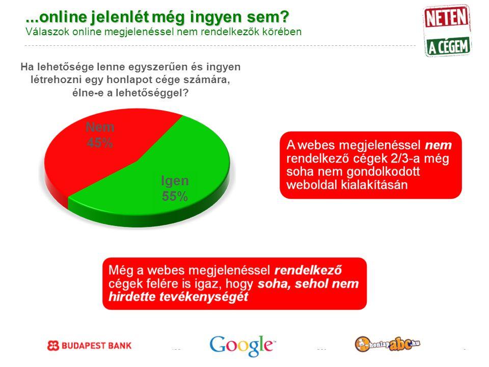 Google Confidential and Proprietary...online jelenlét még ingyen sem?...online jelenlét még ingyen sem.