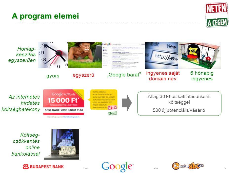 """Google Confidential and Proprietary A program elemei gyors egyszerű """" Google barát ingyenes saját domain név 6 hónapig ingyenes Honlap- készítés egyszerűen Átlag 30 Ft-os kattintásonkénti költséggel 500 új potenciális vásárló Az internetes hirdetés költséghatékony Költség- csökkentés online bankolással"""