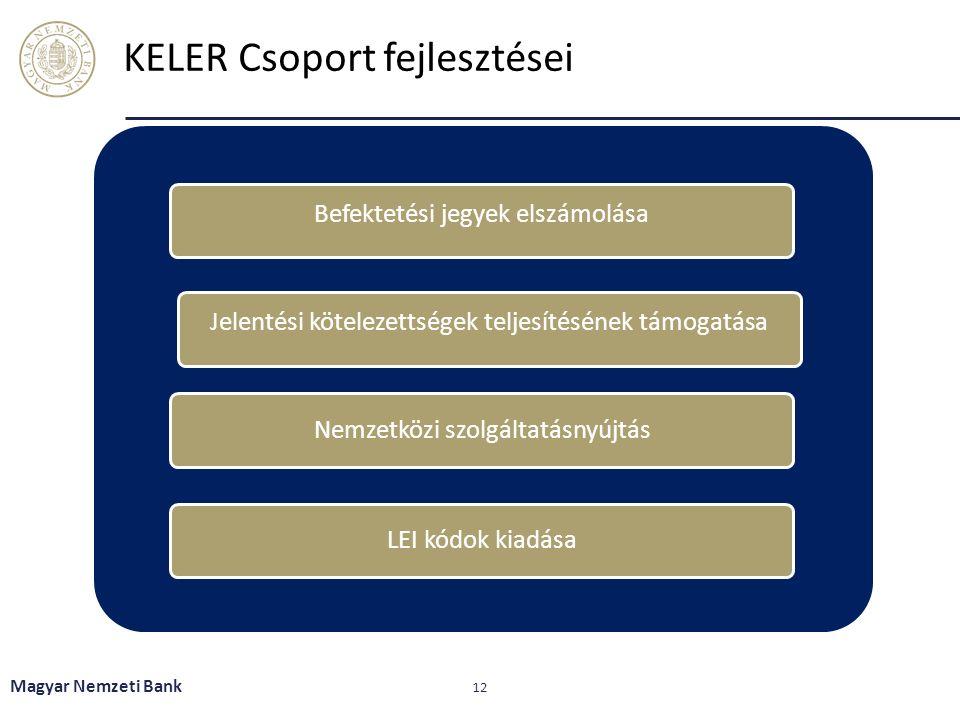 KELER Csoport fejlesztései Magyar Nemzeti Bank 12 Befektetési jegyek elszámolásaJelentési kötelezettségek teljesítésének támogatása Nemzetközi szolgál
