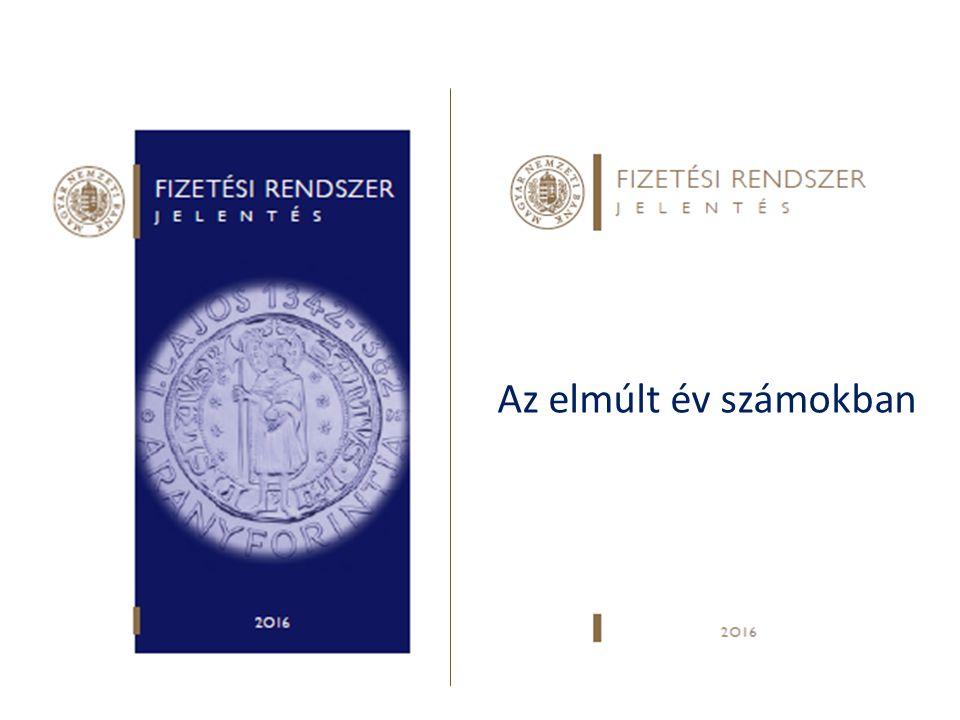 Folytatódott az elektronikus fizetési módok használatának növekedése A korábbi évekhez hasonló 2-3 % bővülés az átutalásoknál és a beszedéseknél A fizetési kártyás vásárlások számának és értékének 20%-os növekedése Magyar Nemzeti Bank 3