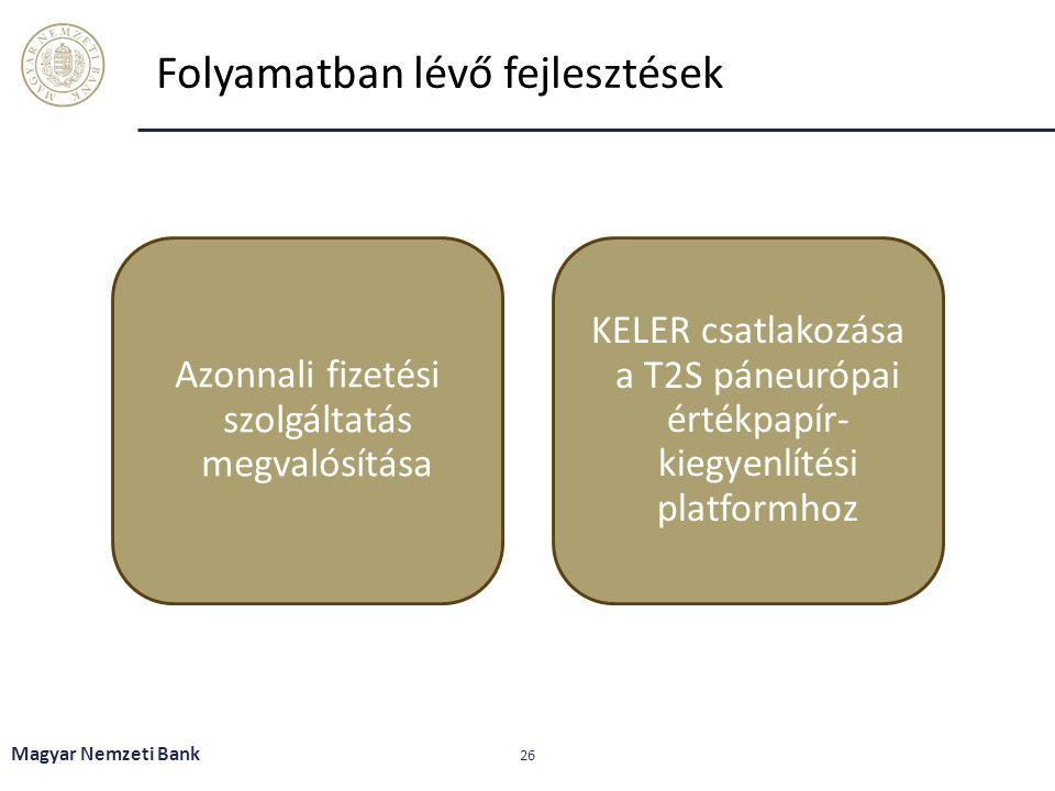Magyar Nemzeti Bank 26 Folyamatban lévő fejlesztések KELER csatlakozása a T2S páneurópai értékpapír- kiegyenlítési platformhoz Azonnali fizetési szolg