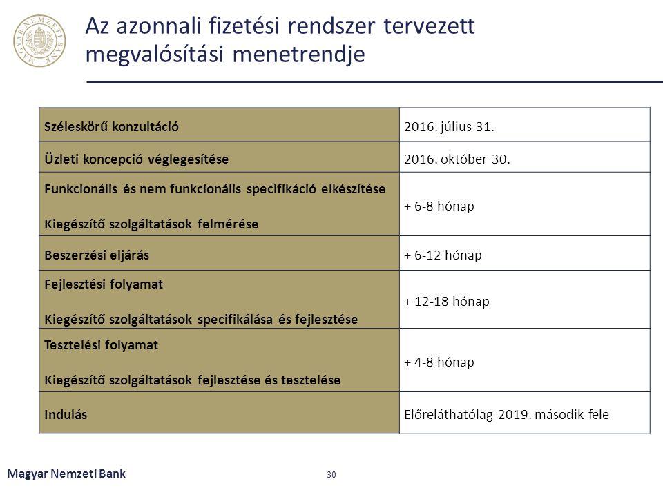 Az azonnali fizetési rendszer tervezett megvalósítási menetrendje Magyar Nemzeti Bank 30 Széleskörű konzultáció2016. július 31. Üzleti koncepció végle