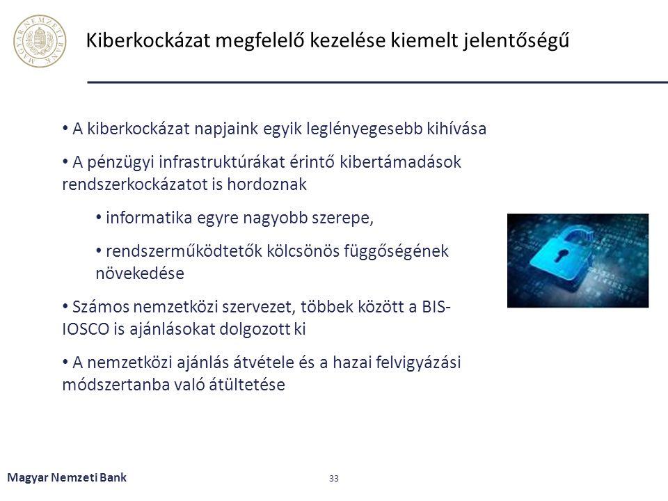 Kiberkockázat megfelelő kezelése kiemelt jelentőségű Magyar Nemzeti Bank 33 A kiberkockázat napjaink egyik leglényegesebb kihívása A pénzügyi infrastruktúrákat érintő kibertámadások rendszerkockázatot is hordoznak informatika egyre nagyobb szerepe, rendszerműködtetők kölcsönös függőségének növekedése Számos nemzetközi szervezet, többek között a BIS- IOSCO is ajánlásokat dolgozott ki A nemzetközi ajánlás átvétele és a hazai felvigyázási módszertanba való átültetése