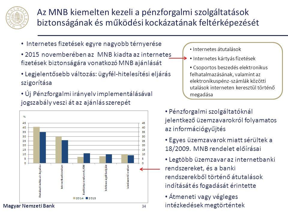 Az MNB kiemelten kezeli a pénzforgalmi szolgáltatások biztonságának és működési kockázatának feltérképezését Internetes fizetések egyre nagyobb térnye