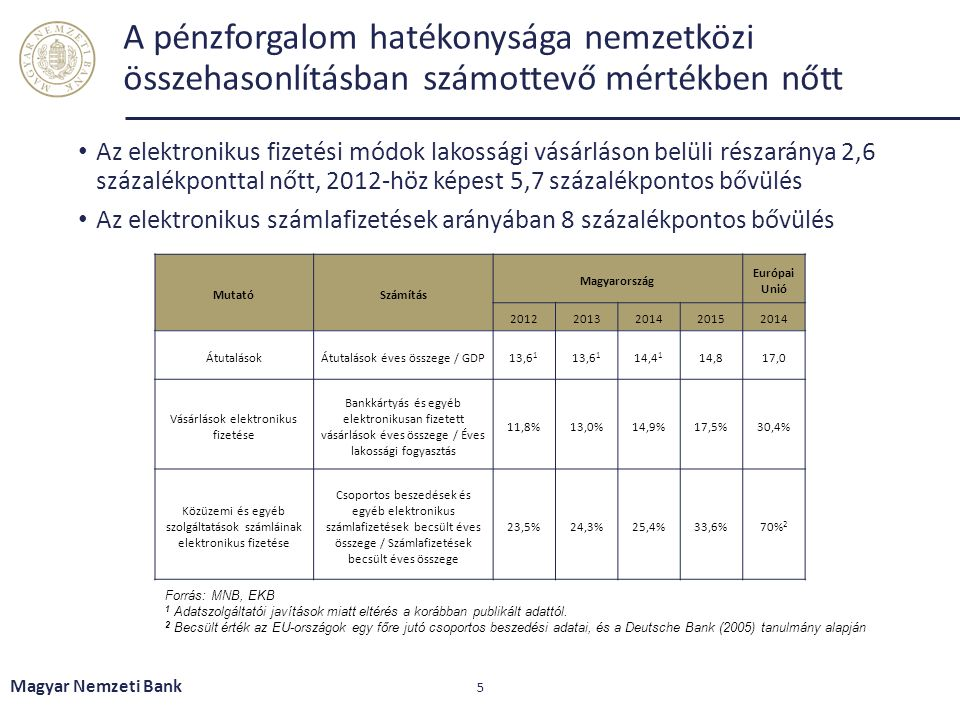 Fizetési rendszer résztvevők likviditására ható tényezők 2015-ben Magyar Nemzeti Bank 16 MNB eszköztár átalakítás Fix 2%-os tartalékráta bevezetése NHP felfutása Forint csatlakozása a CLS-hez BKR napközbeni elszámolás ciklussűrítés 3 hónapos lejáratú betét – új irányadó eszköz Kéthetes betétállomány értékének maximalizálása