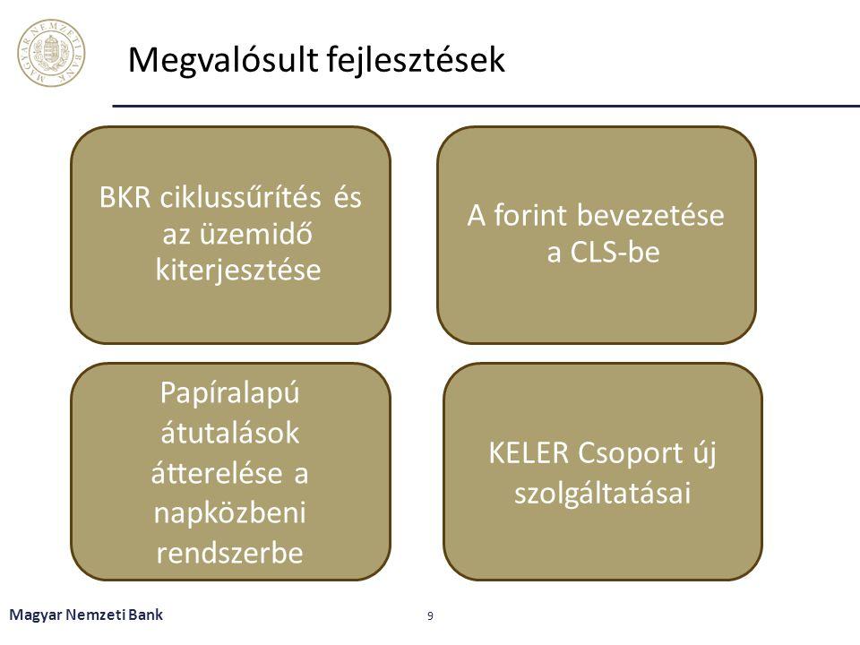 Magyar Nemzeti Bank 9 Megvalósult fejlesztések A forint bevezetése a CLS-be Papíralapú átutalások átterelése a napközbeni rendszerbe KELER Csoport új