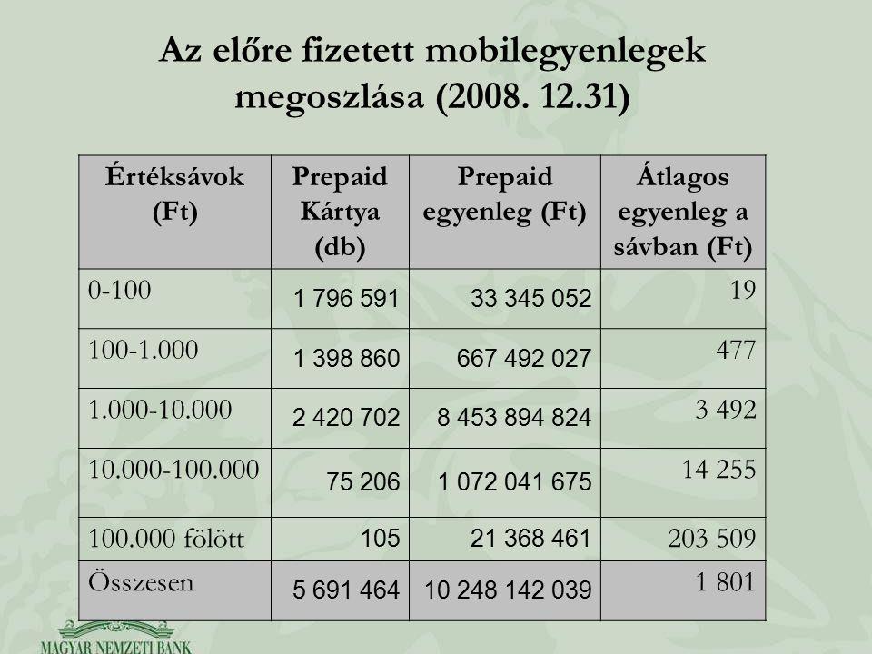 Az előre fizetett mobilegyenlegek megoszlása (2008. 12.31) Értéksávok (Ft) Prepaid Kártya (db) Prepaid egyenleg (Ft) Átlagos egyenleg a sávban (Ft) 0-